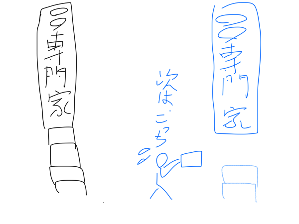 新規メモ 5