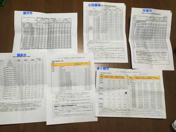 藤沢、鎌倉、茅ヶ崎、平塚、小田原の保育料を比較してみた。