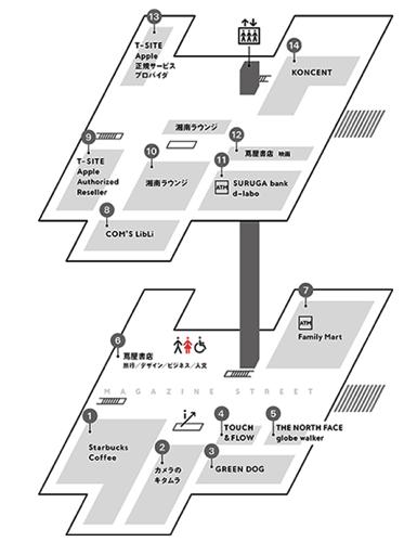 湘南Tサイト