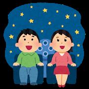 平塚市博物館でプラネタリウムが観れるらしい。太陽と星の動きは7月14日(日)まで開催予定です。